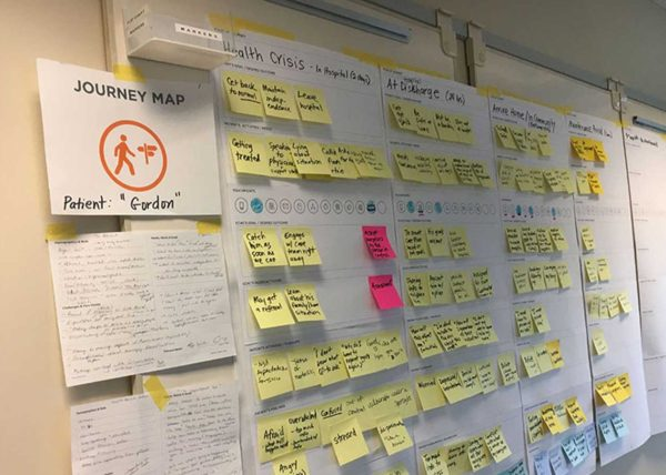 CCAC Journey Mapping Workshop